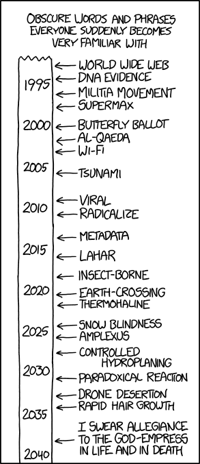 Suddenly Popular by xkcd