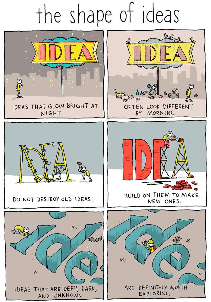 Shape of Ideas 1