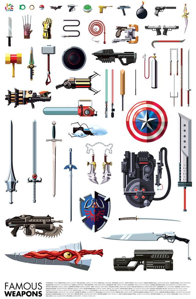 Famous Weapons by Daniel Nyari