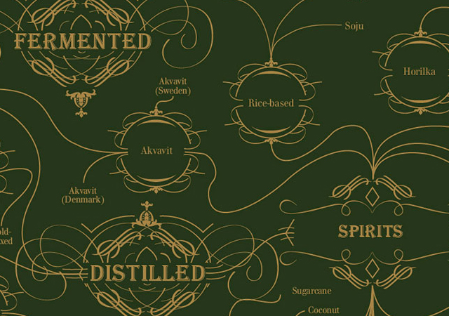 The Triple Distilled Diagram of Alcohols by Pop Chart Lab