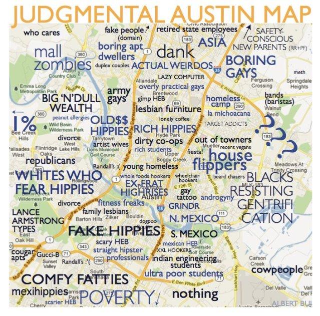 Judgmental Austin