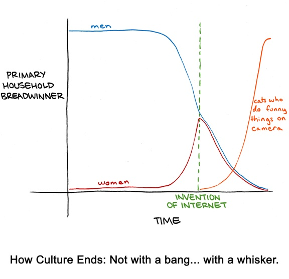 how-culture-ends