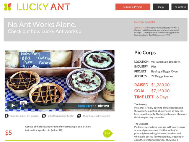 Lucky Ant, Crowdfunding for Local Small Business