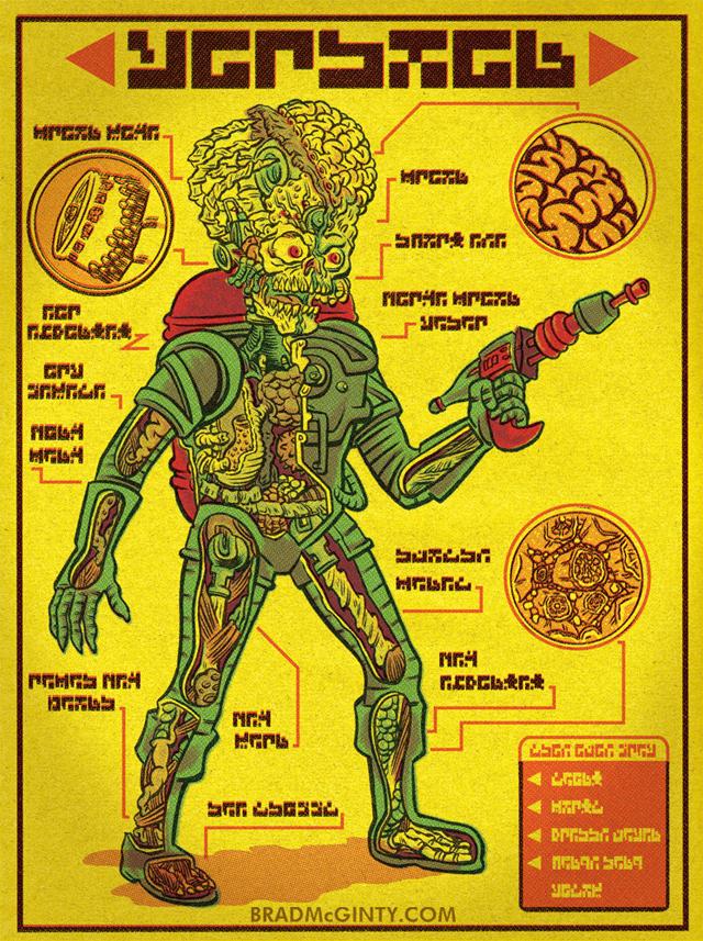 Anatomy Of A Martian by Brad McGinty