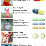 Medications For Winnie the Pooh Characters