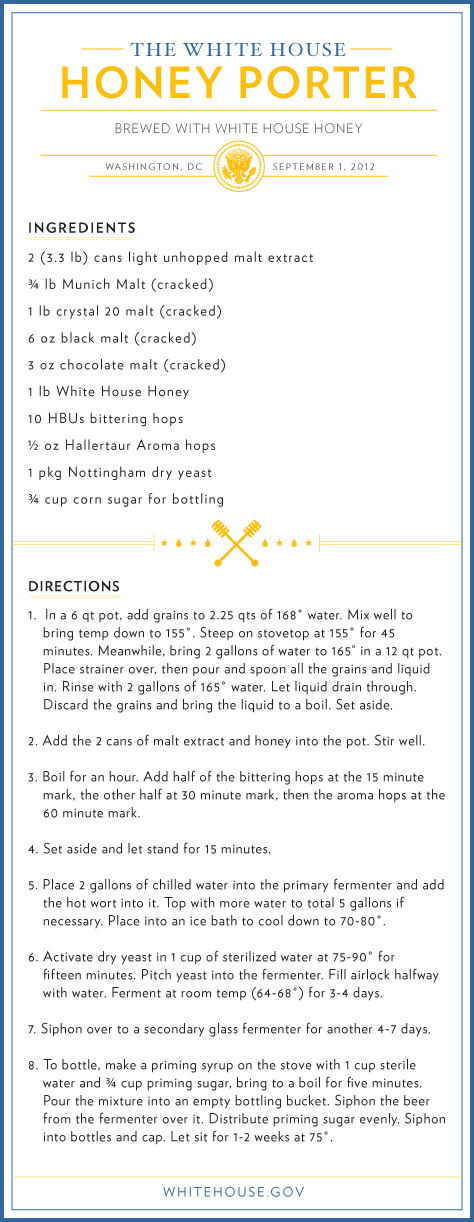 The White House Beer Brewing Recipe