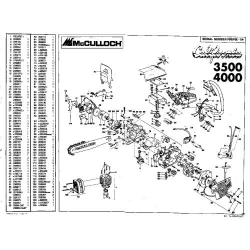 Medium Crop Of Mcculloch Chainsaw Parts