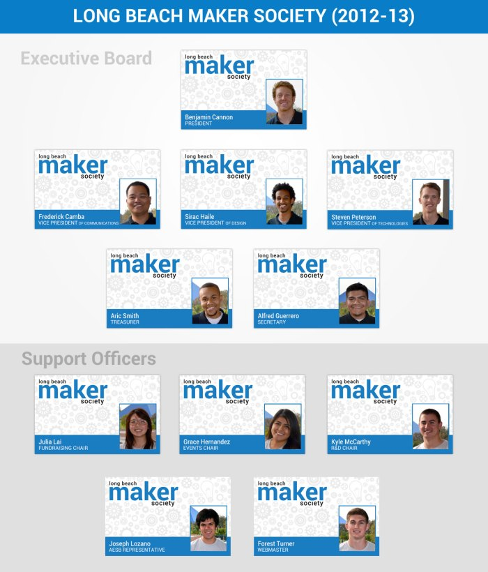 Executive Board + Support Officers