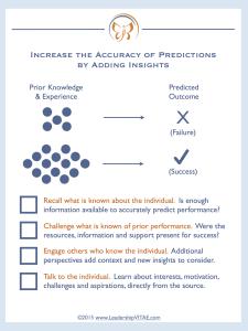 Prediction Checklist