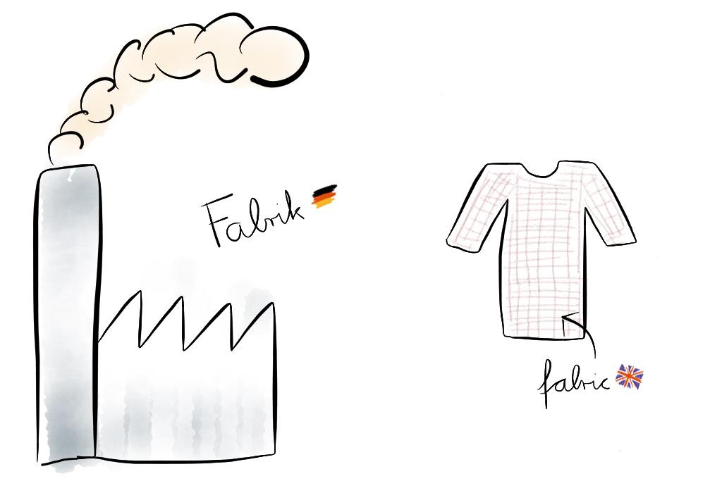 German-Fabrik