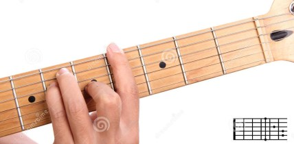 g-sharp-major-guitar-chord-tutorial-basic-keys-series-closeup-hand-playing-isolated-white-background-63778566