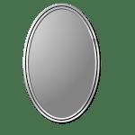 Come Posizionare gli Specchi