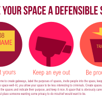 29 of 365: Defensible Space design principle