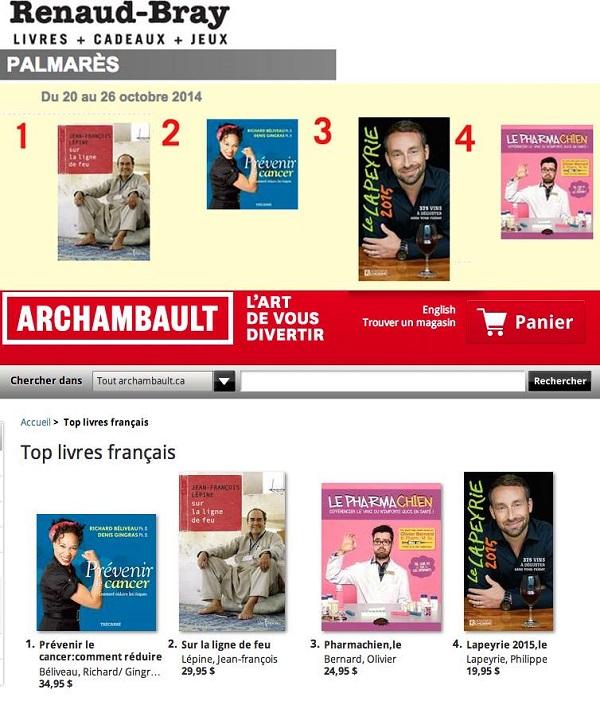 2014.10.28 Pharmachien palmares Renaud-Bray et Archambault (600)