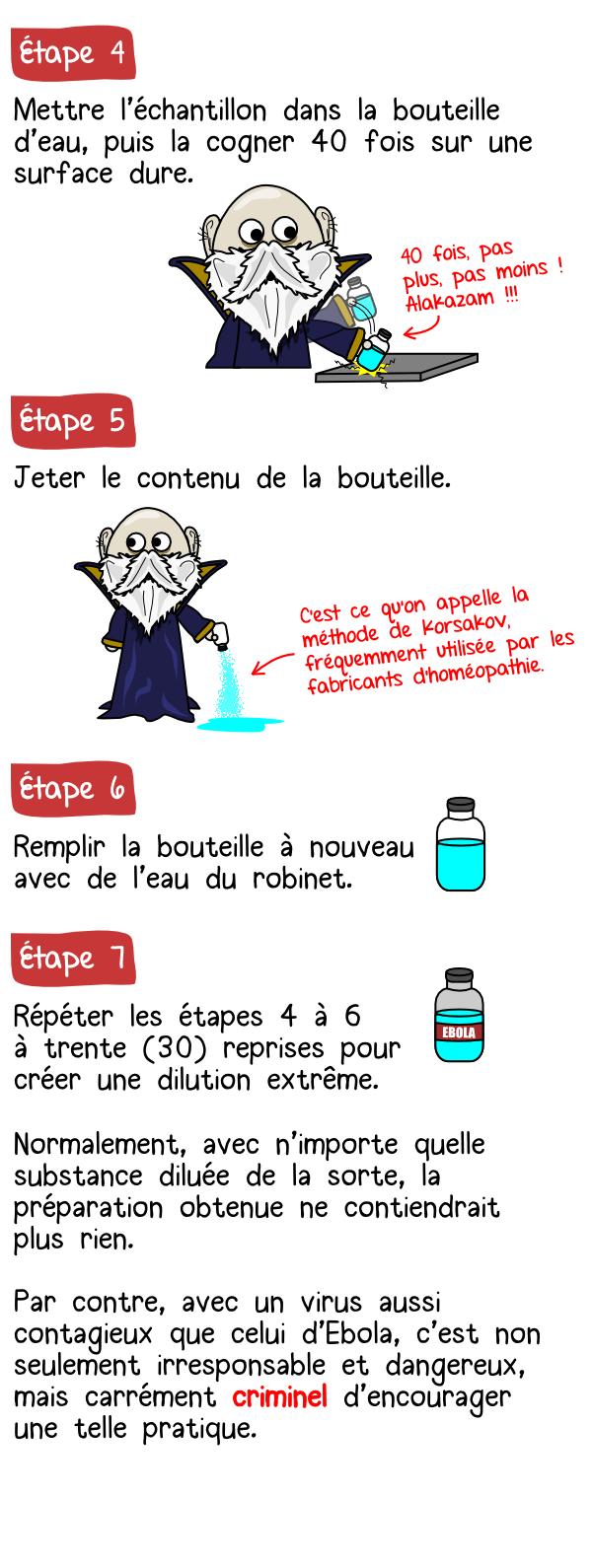 Homéopathie et Ebola 03