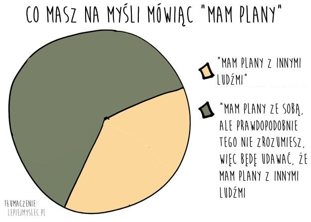 """co tak naprawdę oznacza """"mam plany"""""""