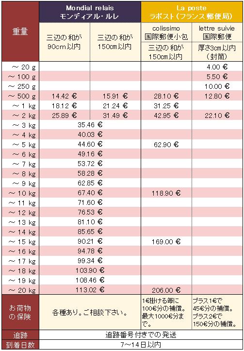 送料 20210601