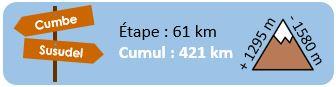 Cumbe-Susudel