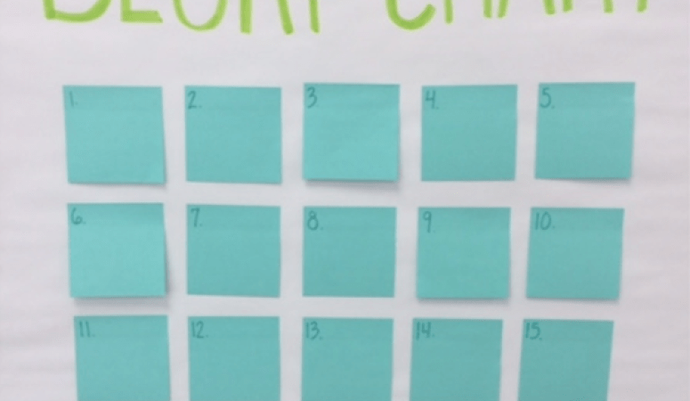 Blurt Chart using Post-it Notes!