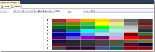 Denali SSRS colour matrix
