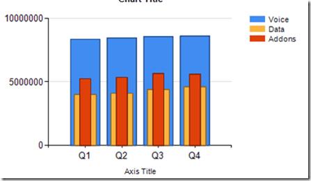 final correlated chart