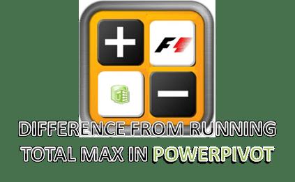 PowerPivot Running Total Max