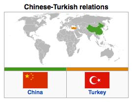 China - Turkey Relations