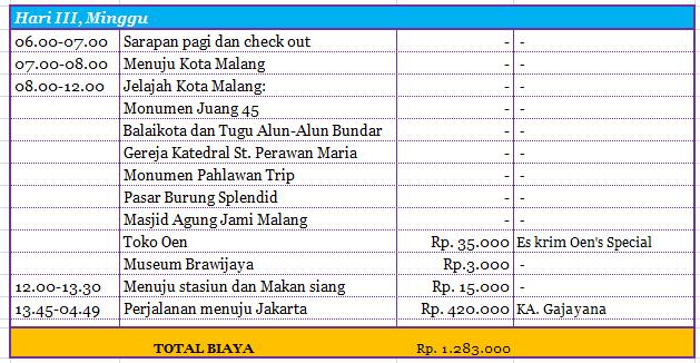 Contoh Itinerary Ke Malang