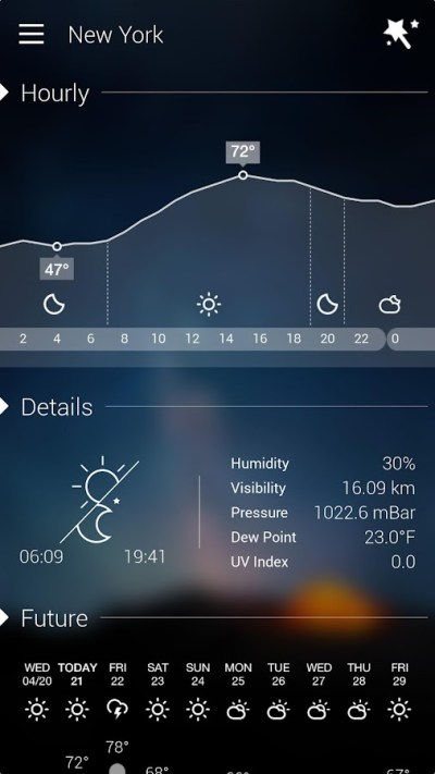 Download Live Wallpaper - GO Weather for PC - choilieng.com