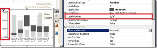Label format - thousands