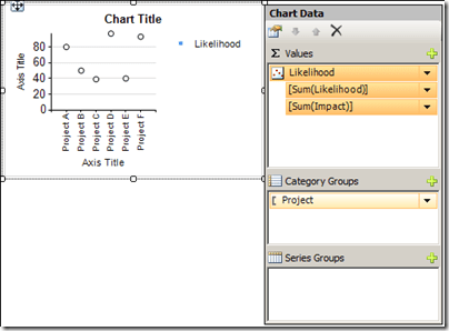 Add x and y values as well as category of scatter chart