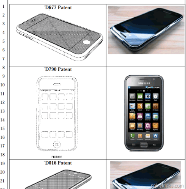 Apple Sues Samsung Galaxy S Phone and Tab For Copying iPhone and iPad