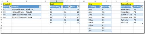 Source tables for scenario 2