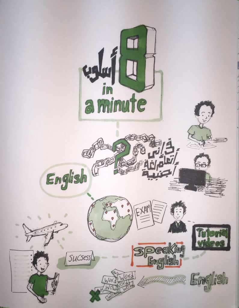 Osloop in a minute - episode 08 - learn English - 1-21-16, 11-18 PM - p3