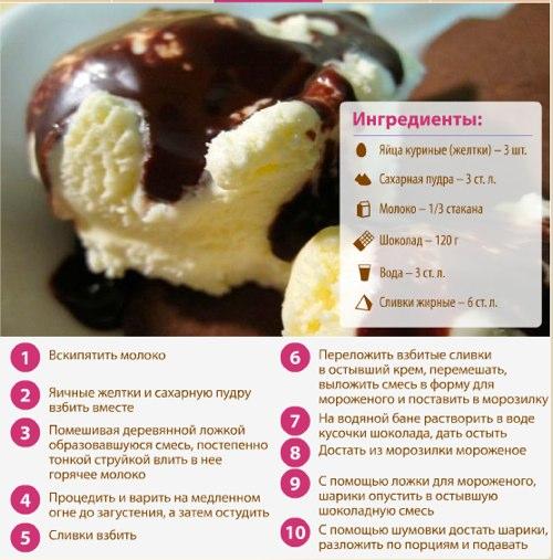 Рецепты мороженого домашних условиях фото