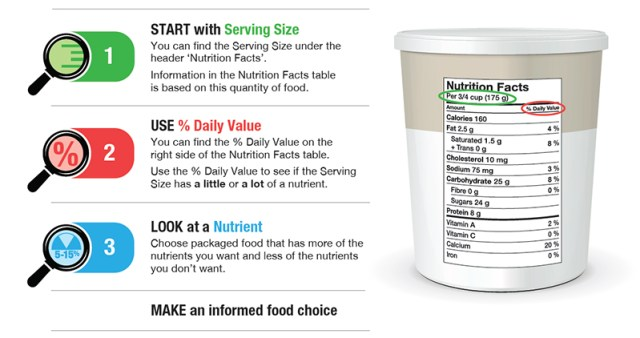 3-steps-for-using-the-nutrition-facts-table