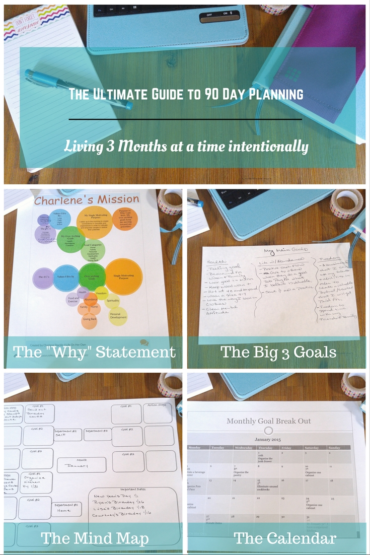 The Ultimate Planning Guide: Living 3 Months at a time intentionally