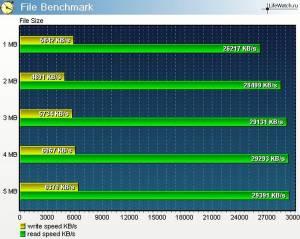 Transcend JetFlash 8GB slim