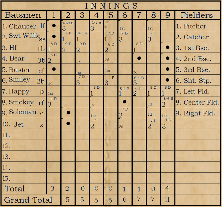 scorecard_Machinists_20170506