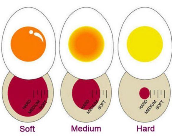 Eggtimer produktbilde