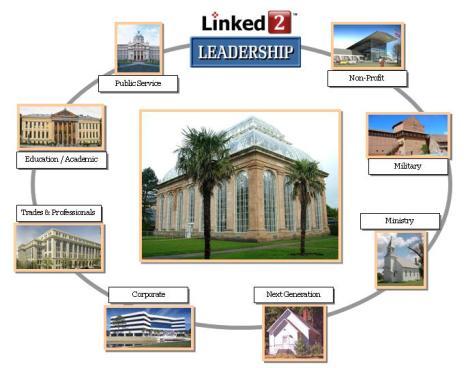 the-leadership-collaboratory