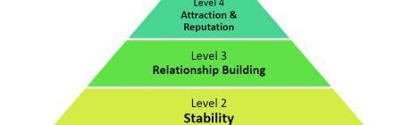 hon-pyramid1