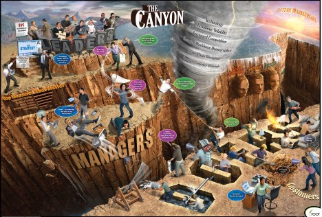 Fear Monster Canyon