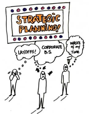 Drawing of three figures with their different reactions to a strategic planning announcement