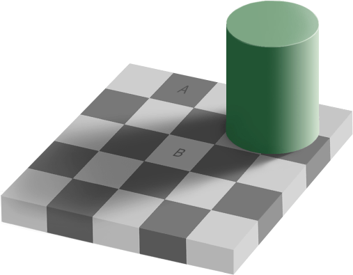 On the checkerboard at left (click to enlarge), tile A looks much darker than tile B. Remarkably, as seen in the revised image below, A and B are actually exactly the same color.