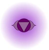 Third-Eye Chakra