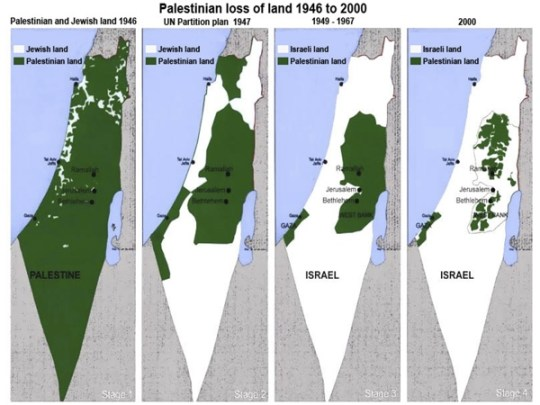 Palestinian-Loss-Of-Land 