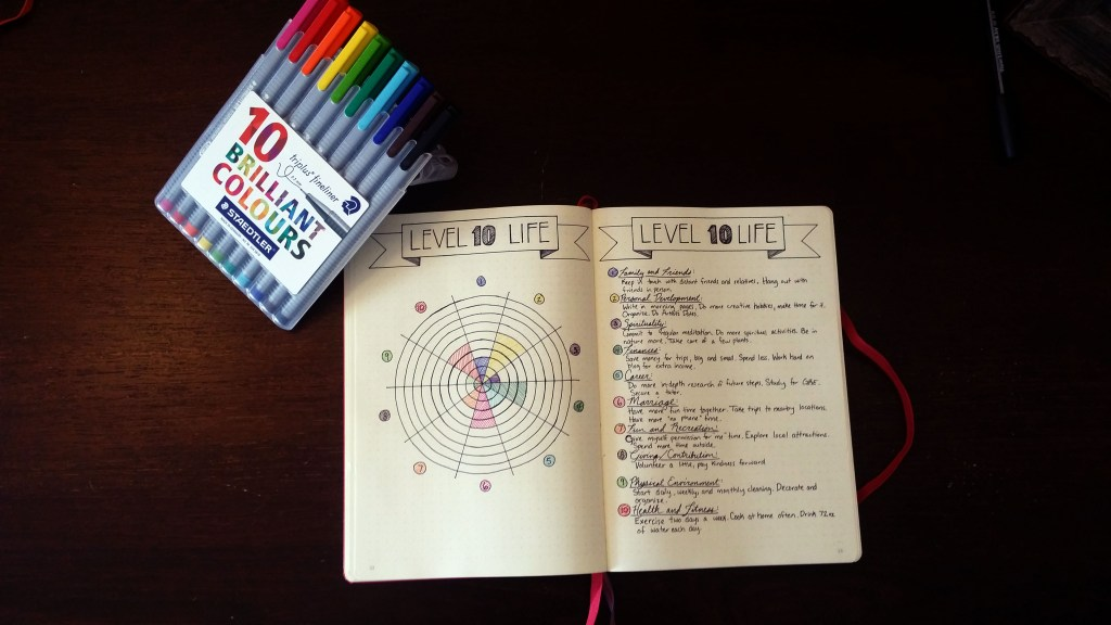 Level 10 life spread with colored pens