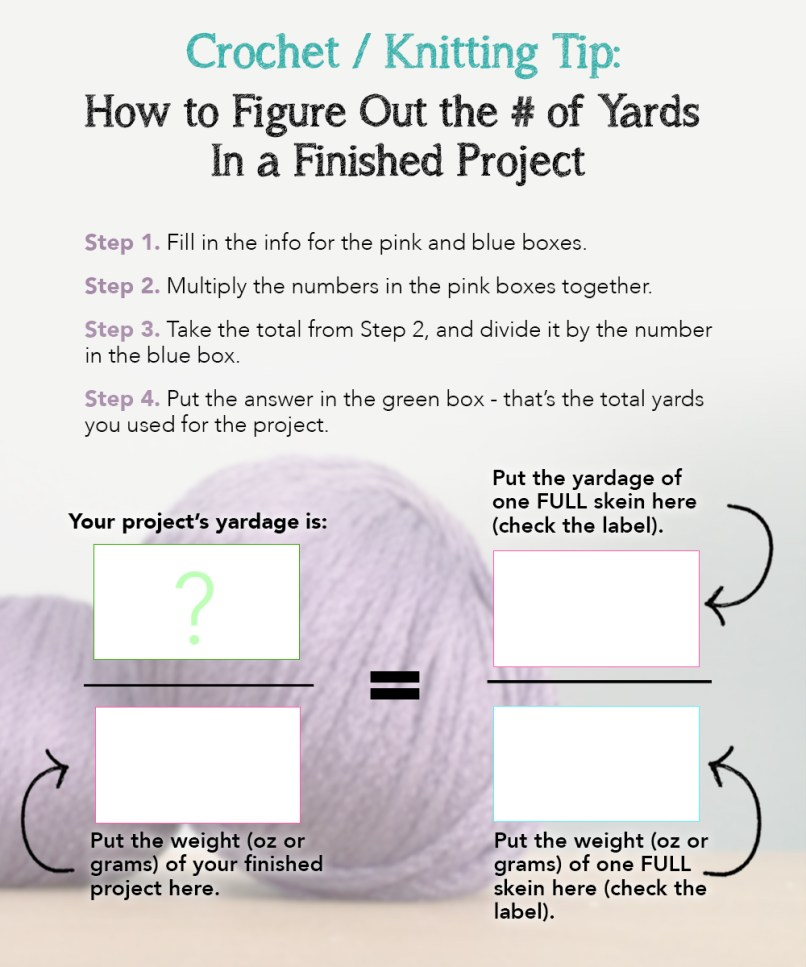 Crochet & Knitting Tip: How to Find the # of Yards In Your Finished Project  |  Little Monkeys Crochet