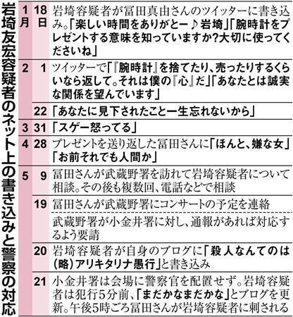 20160523-00000059-san-000-6-view